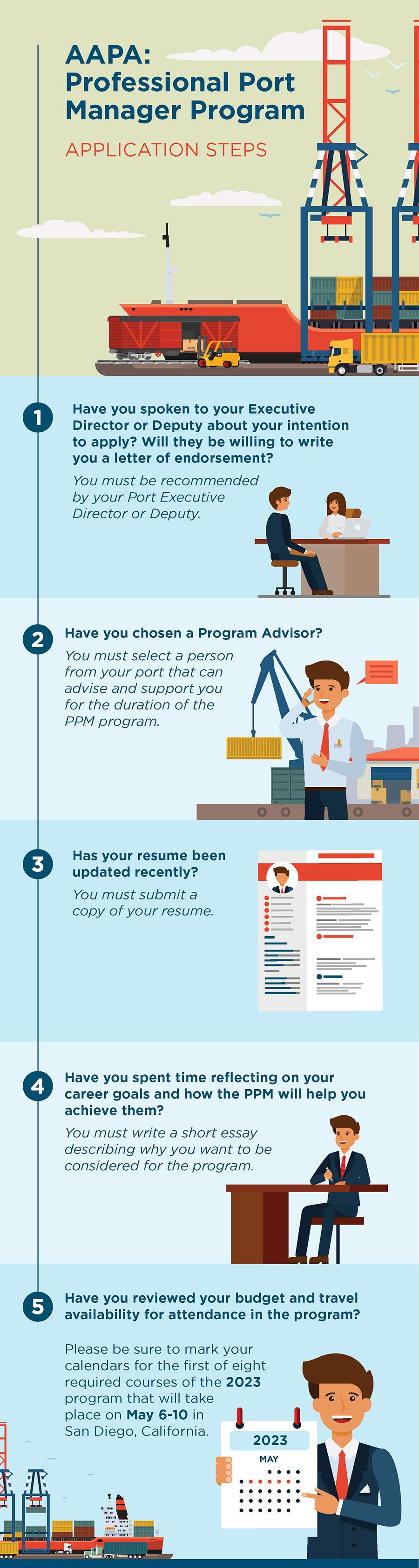Professional Port Manager Ppm Certification Program